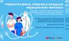 Больницы города ищут врачей для борьбы с коронавирусом