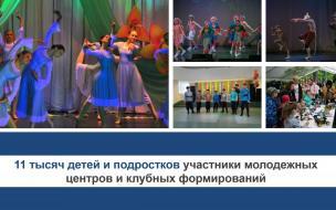 Ильдар Гилязов рассказал о работе в сфере молодежной политики