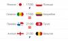 В последний игровой день группового этапа определятся все участники плей-офф
